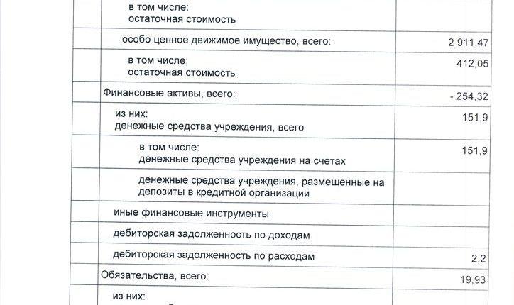 План ФХД на 2017_музей003