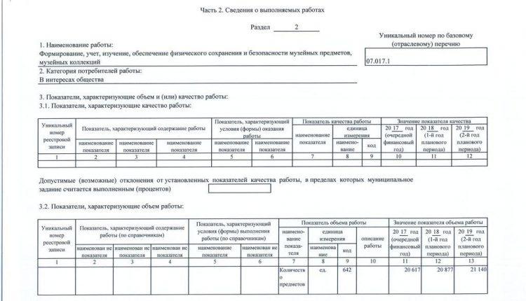 План ФХД на 2017_музей_20_12_16_004