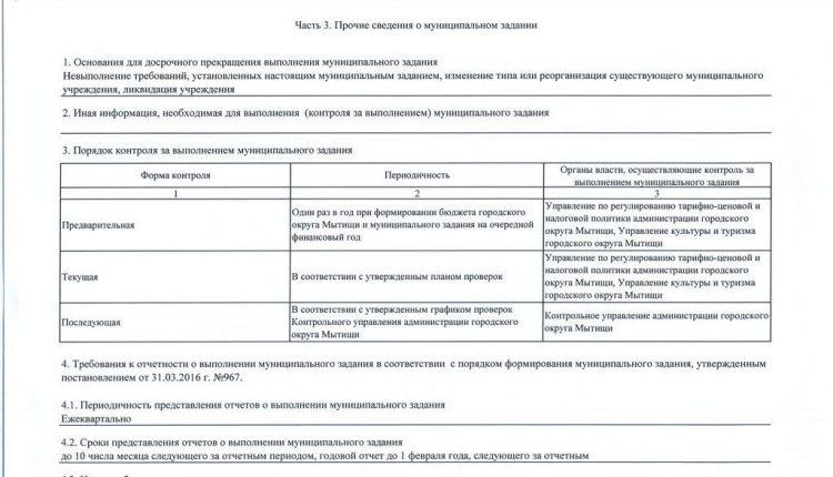 План ФХД на 2017_музей_20_12_16_005